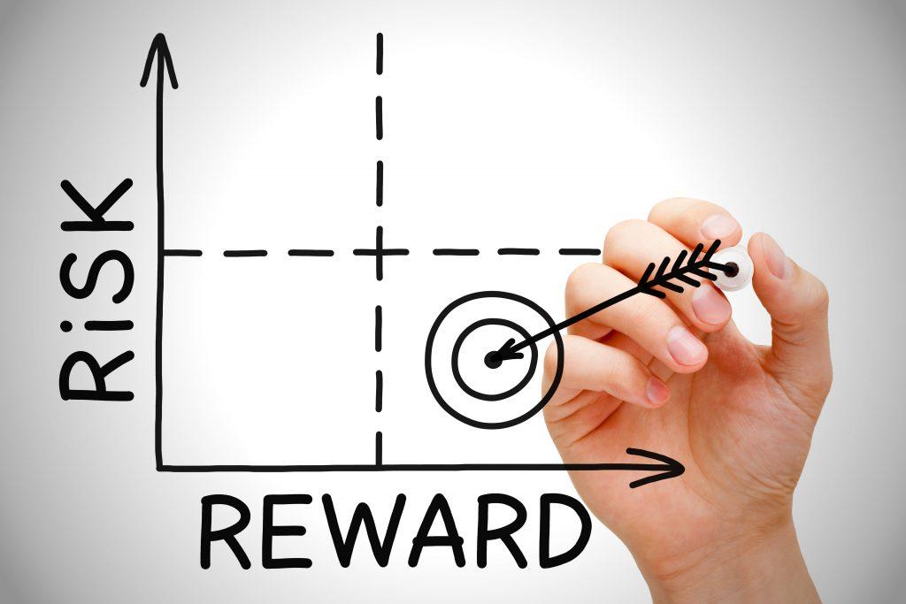 Risk - Reward Model Graphic